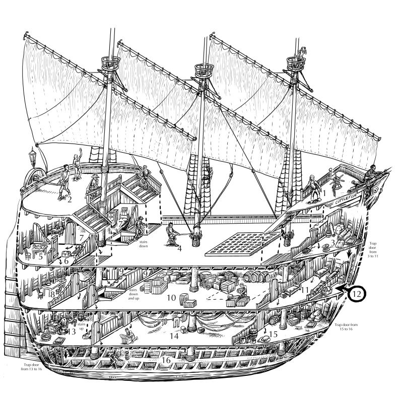 Ship Cut